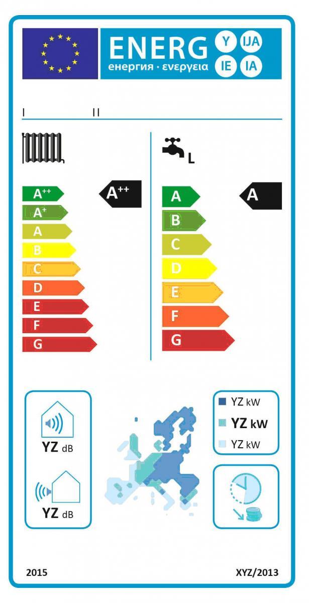 ecodesign en energielabelverordeningen voor cv